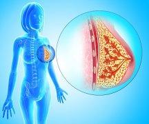 天水乳腺结节和囊